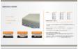 Kép 2/3 - Visco matrac   memória habos   120x200x18 cm